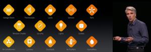 Apple WWDC 2016 Review - HomeKit